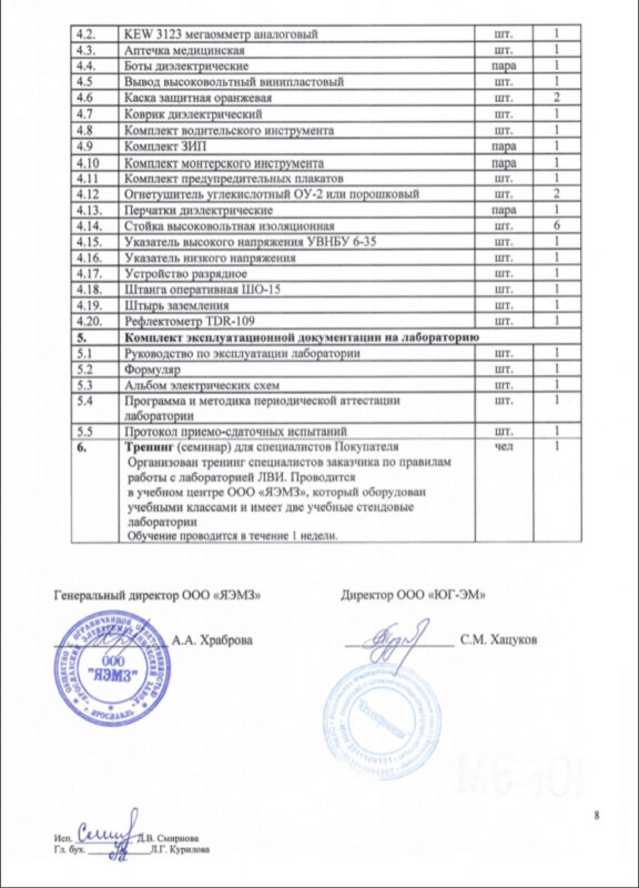 Электролаборатория Электролаборатория, Краснодар, 3500000 ₽
