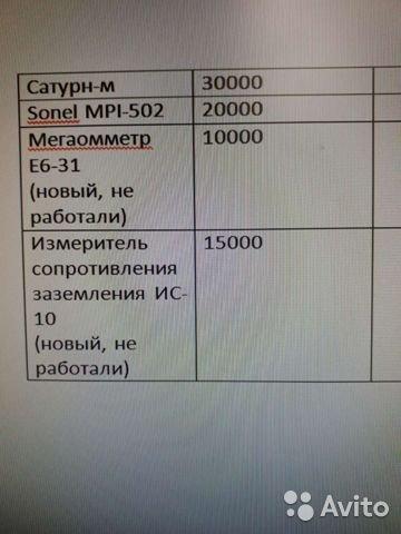 Электроприборы Электроприборы, Ростов-на-Дону, 100 ₽