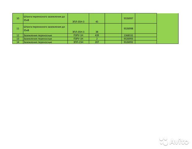 Продажа оборудования электролаборатории (этл) Продажа оборудования электролаборатории (этл), Санкт-Петербург, 141600 ₽